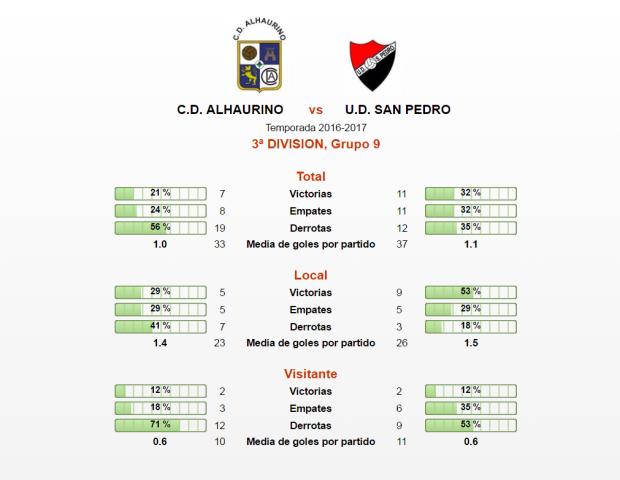 ALHAURINO - SAN PEDRO